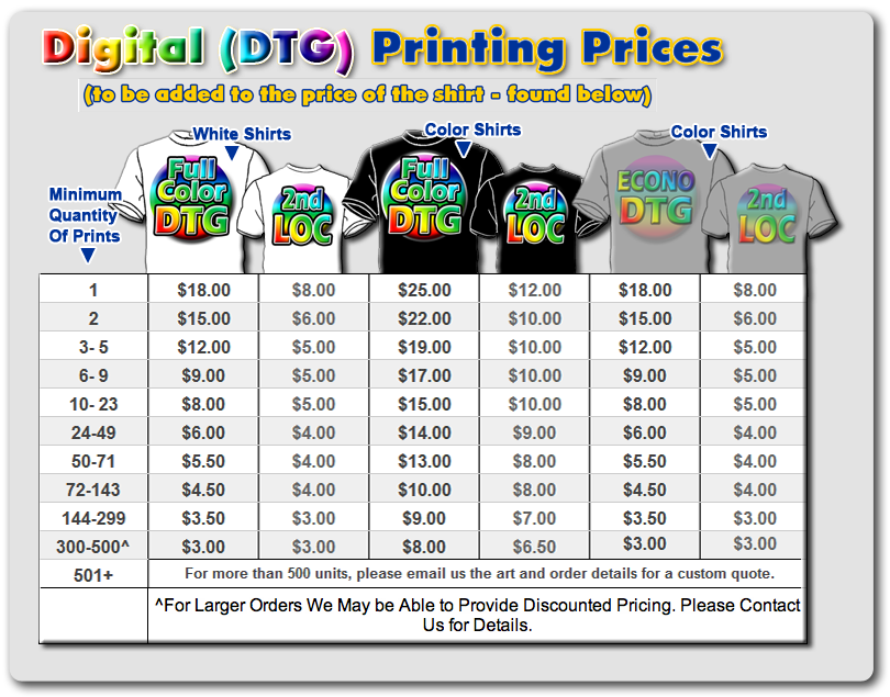 Color copy prices 28 images color copy prices 28 for Kinkos t shirt printing